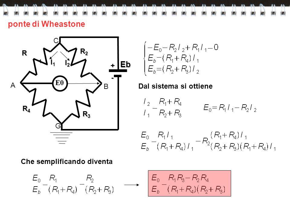 R1R1R1R1 R2R2R2R2 R4R4R4R4 R3R3R3R3Eb E0 C B G A+ - ponte di Wheastone I1I1I1I1 I2I2I2I2 Dal sistema si ottiene Che semplificando diventa
