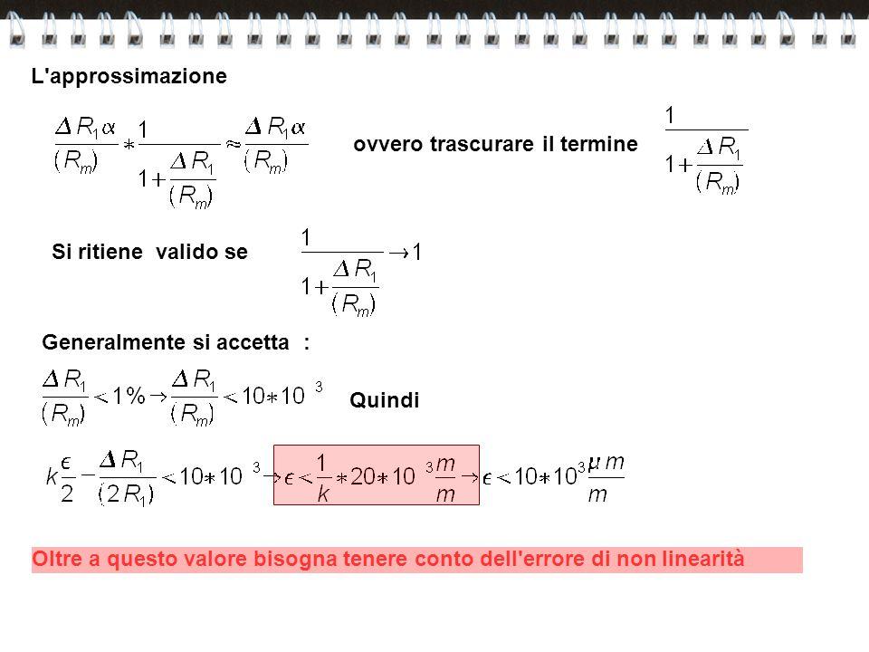 L'approssimazione ovvero trascurare il termine Si ritiene valido se Oltre a questo valore bisogna tenere conto dell'errore di non linearità Generalmen