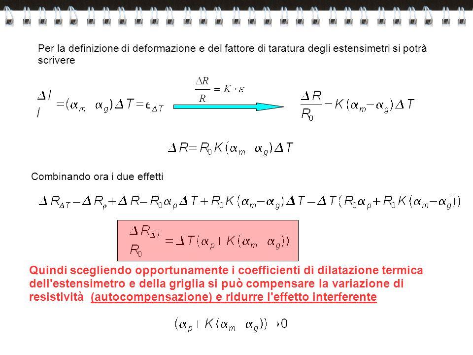Per la definizione di deformazione e del fattore di taratura degli estensimetri si potrà scrivere Combinando ora i due effetti Quindi scegliendo oppor