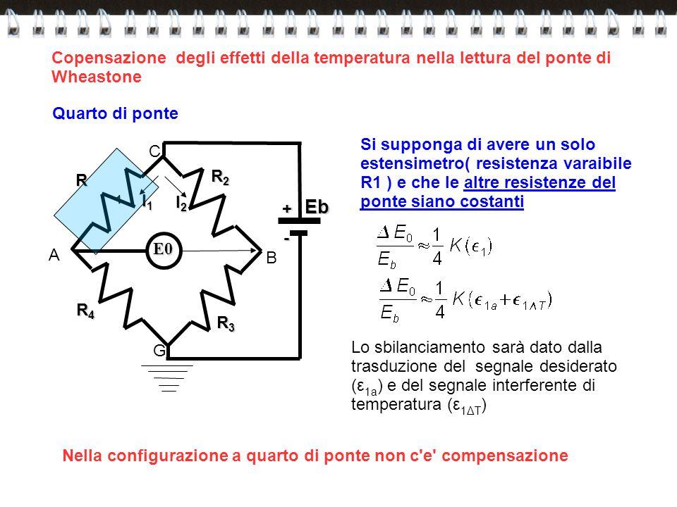 Copensazione degli effetti della temperatura nella lettura del ponte di Wheastone R1R1R1R1 R2R2R2R2 R4R4R4R4 R3R3R3R3Eb E0 C B G A+ - I1I1I1I1 I2I2I2I