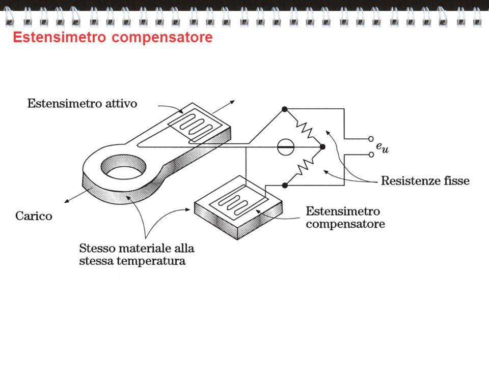 Estensimetro compensatore
