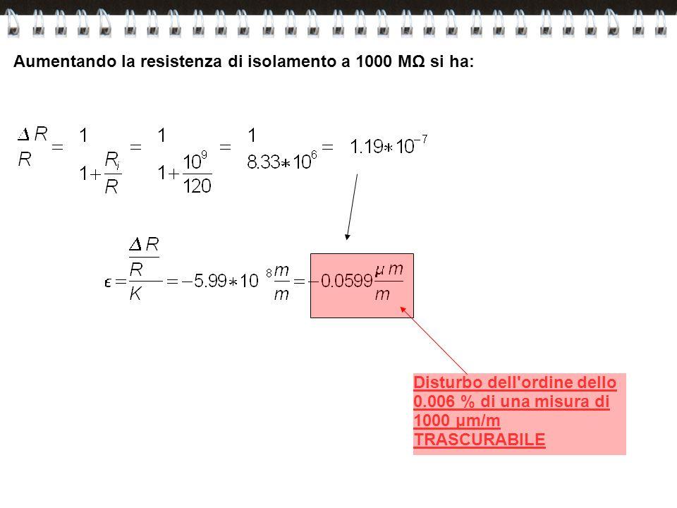 Aumentando la resistenza di isolamento a 1000 MΩ si ha: Disturbo dell'ordine dello 0.006 % di una misura di 1000 μm/m TRASCURABILE