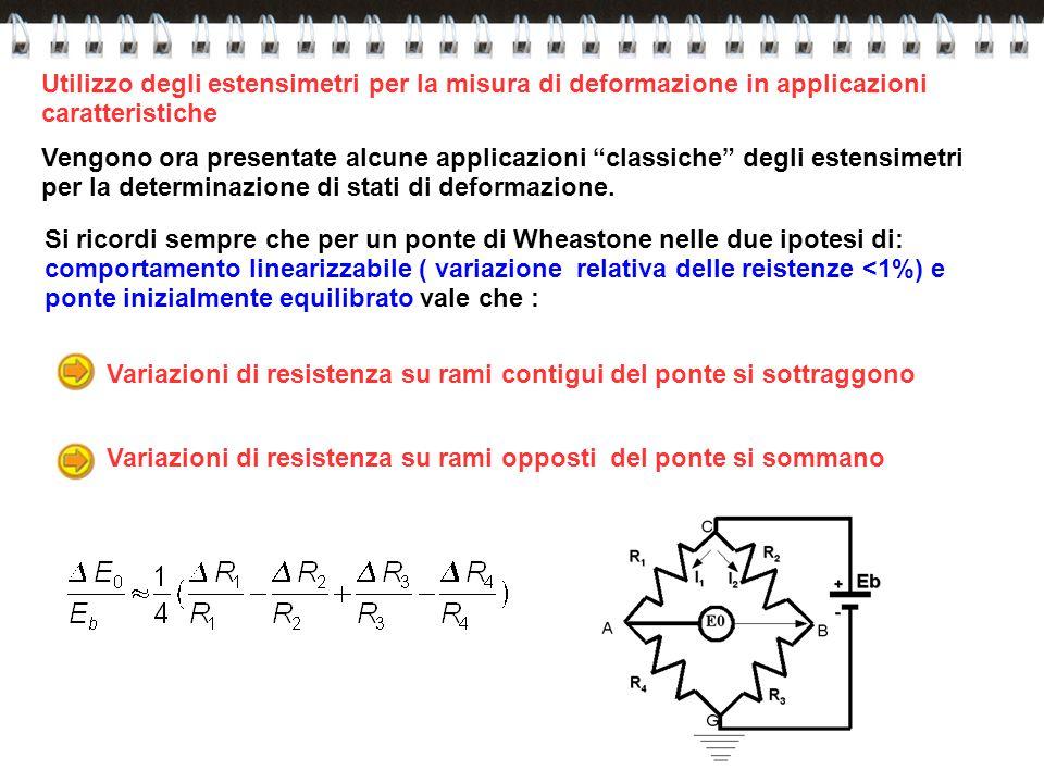 """Utilizzo degli estensimetri per la misura di deformazione in applicazioni caratteristiche Vengono ora presentate alcune applicazioni """"classiche"""" degli"""