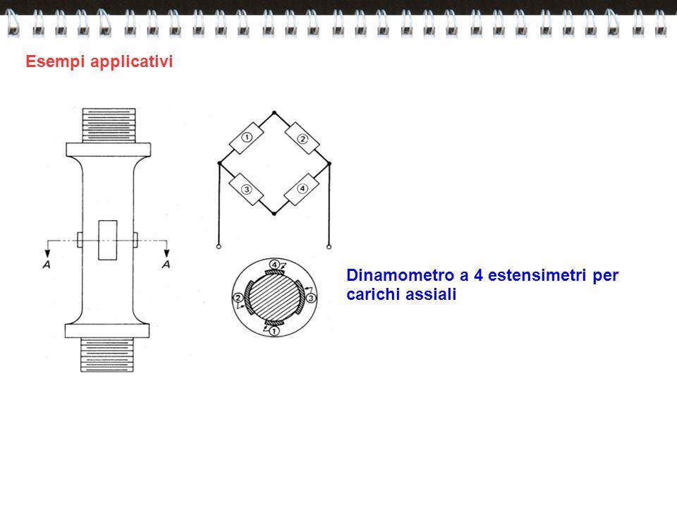 Dinamometro a 4 estensimetri per carichi assiali Esempi applicativi