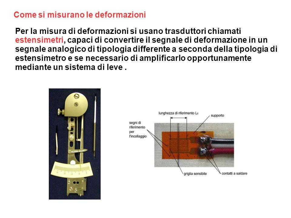 Come si misurano le deformazioni Per la misura di deformazioni si usano trasduttori chiamati estensimetri, capaci di convertire il segnale di deformaz
