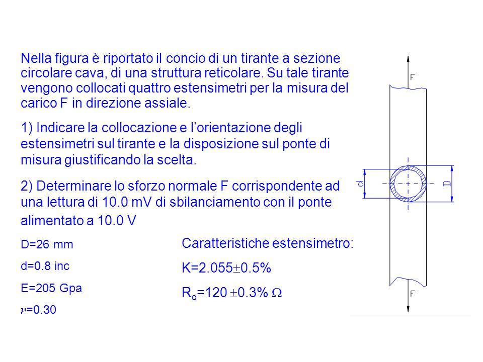 Nella figura è riportato il concio di un tirante a sezione circolare cava, di una struttura reticolare. Su tale tirante vengono collocati quattro este