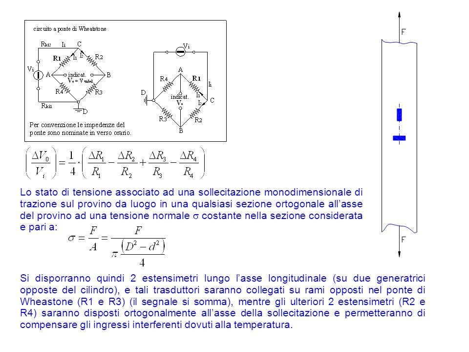 Lo stato di tensione associato ad una sollecitazione monodimensionale di trazione sul provino da luogo in una qualsiasi sezione ortogonale all'asse de