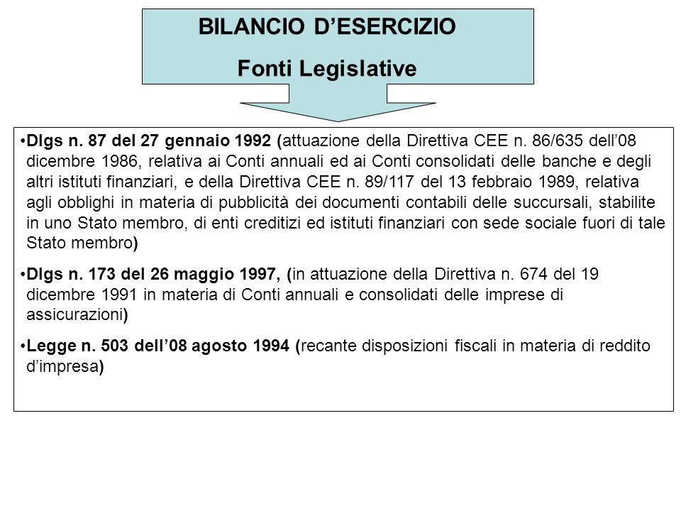 BILANCIO D'ESERCIZIO Fonti Legislative Dlgs n.