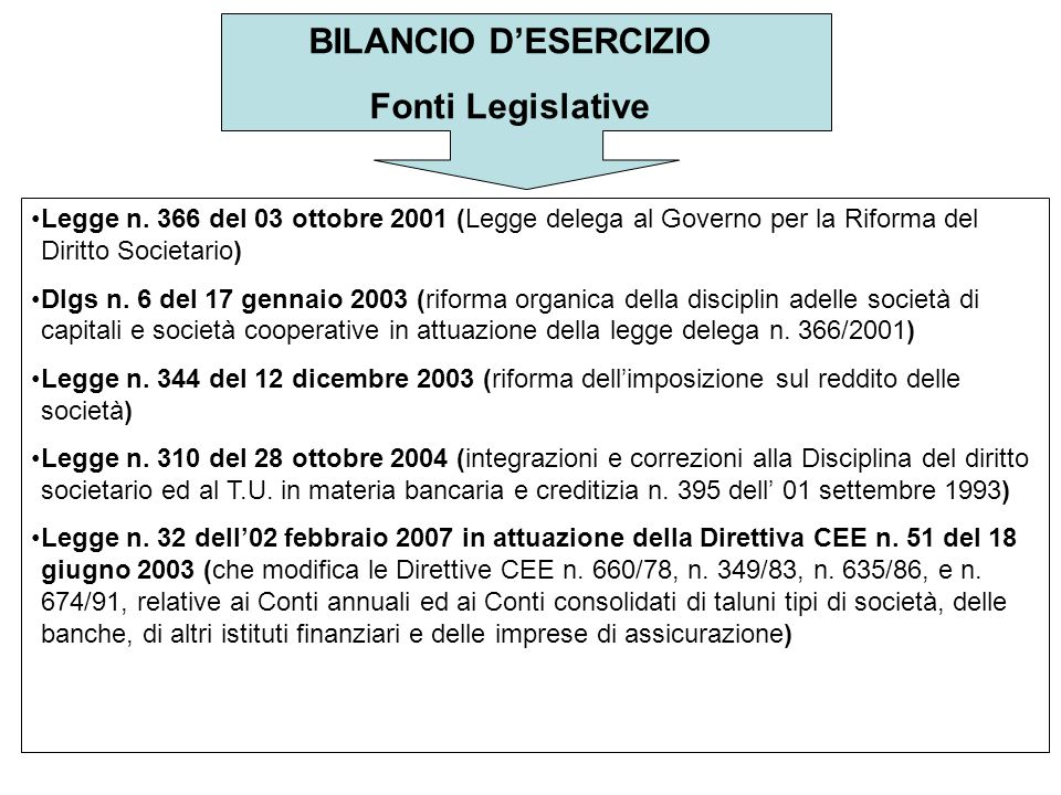BILANCIO D'ESERCIZIO Fonti Legislative Legge n.