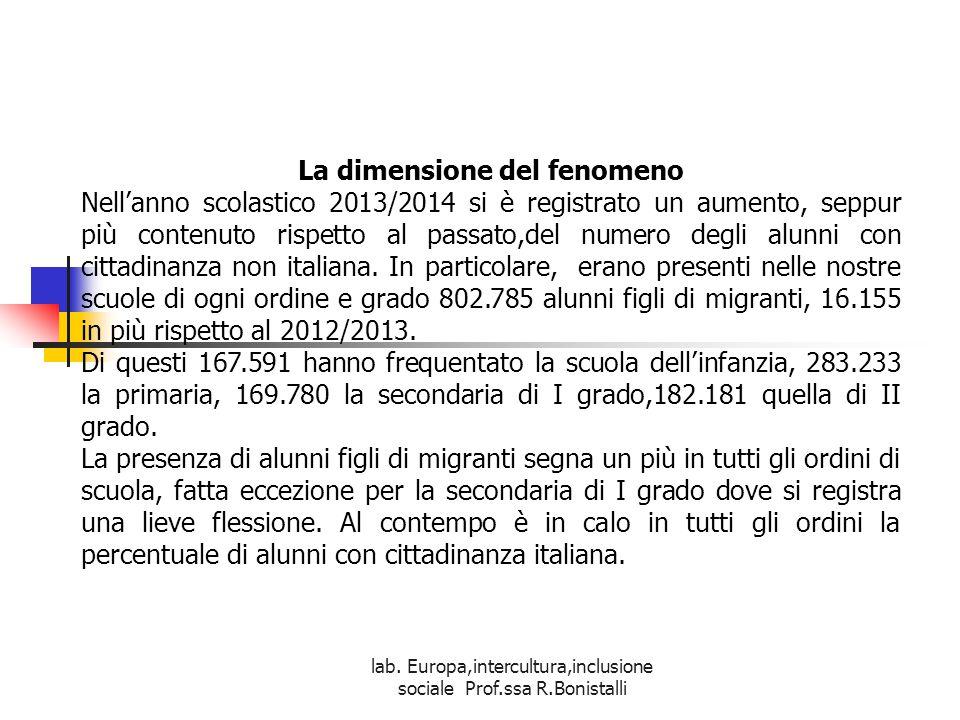 lab. Europa,intercultura,inclusione sociale Prof.ssa R.Bonistalli La dimensione del fenomeno Nell'anno scolastico 2013/2014 si è registrato un aumento