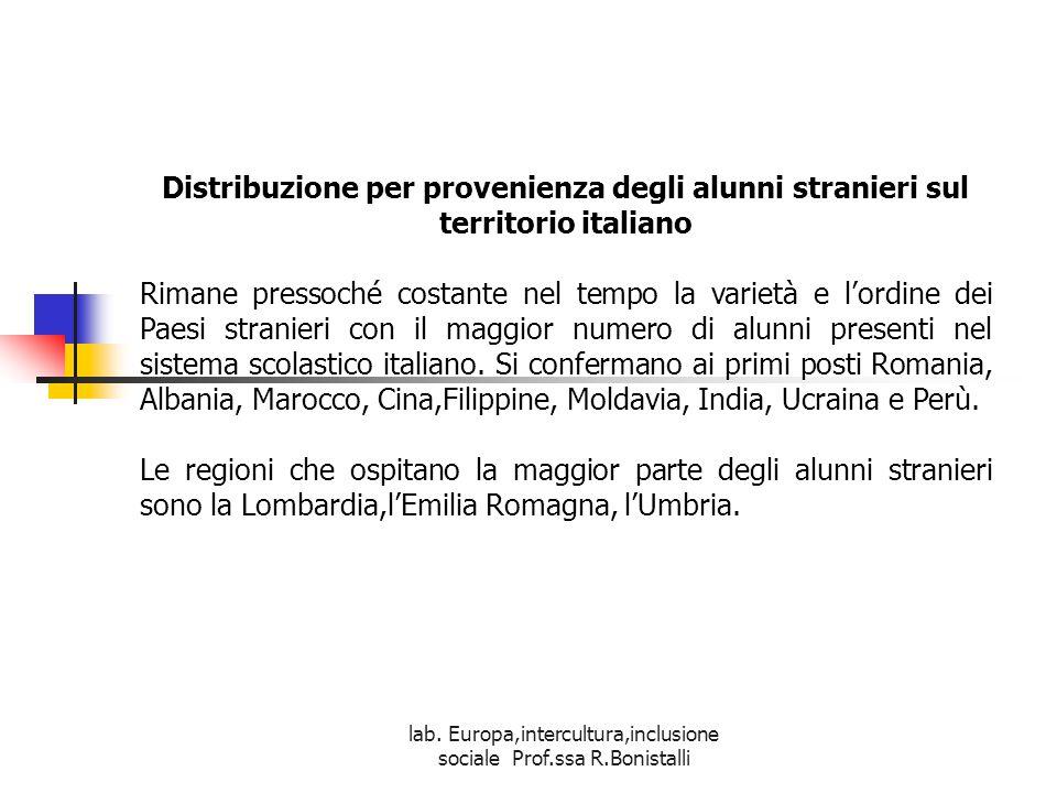 lab. Europa,intercultura,inclusione sociale Prof.ssa R.Bonistalli Distribuzione per provenienza degli alunni stranieri sul territorio italiano Rimane