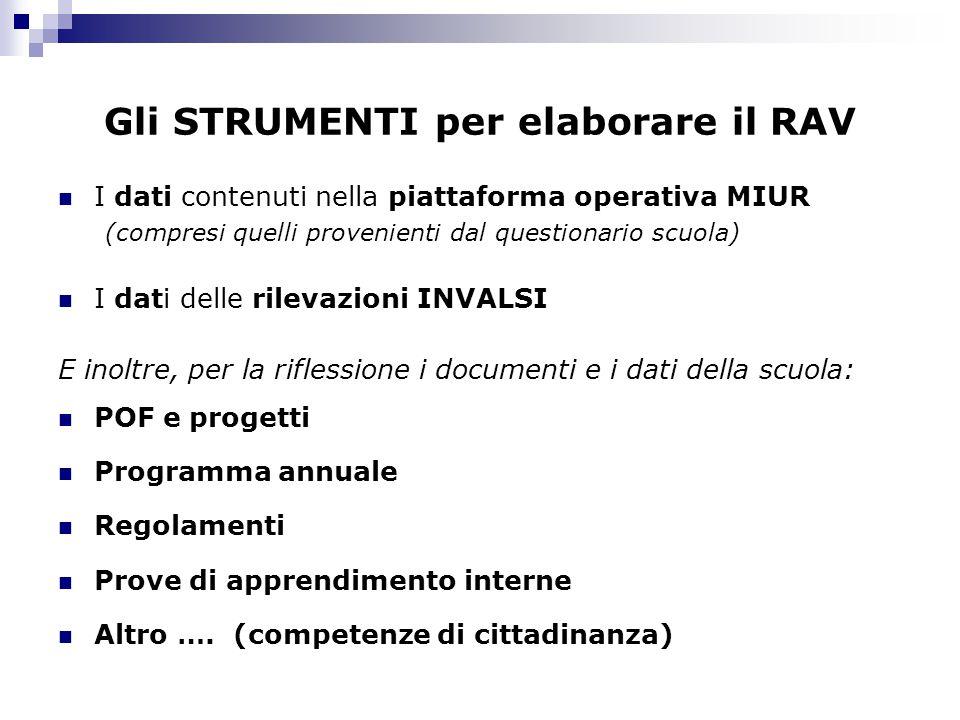 Gli STRUMENTI per elaborare il RAV I dati contenuti nella piattaforma operativa MIUR (compresi quelli provenienti dal questionario scuola) I dati dell