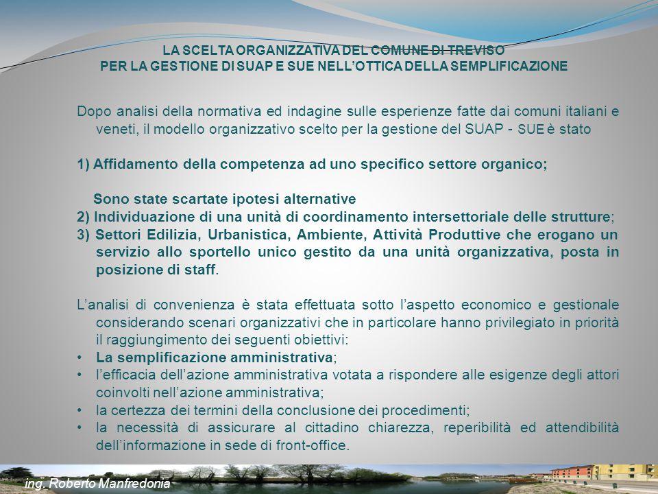 Dopo analisi della normativa ed indagine sulle esperienze fatte dai comuni italiani e veneti, il modello organizzativo scelto per la gestione del SUAP