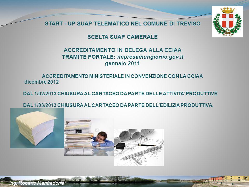 START - UP SUAP TELEMATICO NEL COMUNE DI TREVISO SCELTA SUAP CAMERALE ACCREDITAMENTO IN DELEGA ALLA CCIAA TRAMITE PORTALE: impresainungiorno.gov.it ge