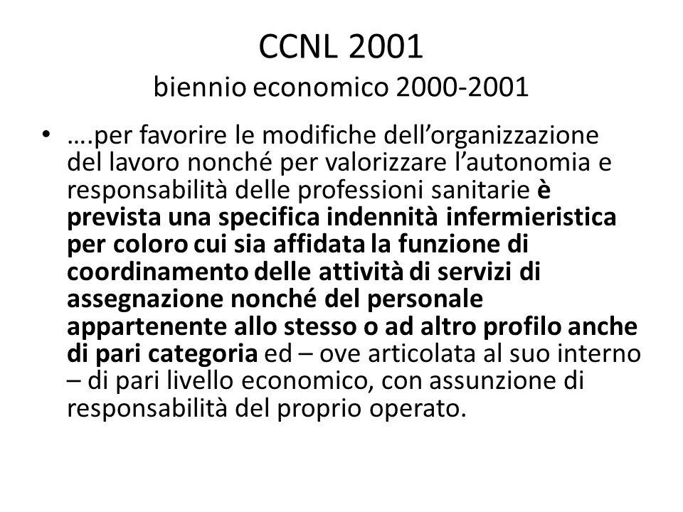 CCNL 2001 biennio economico 2000-2001 ….per favorire le modifiche dell'organizzazione del lavoro nonché per valorizzare l'autonomia e responsabilità d