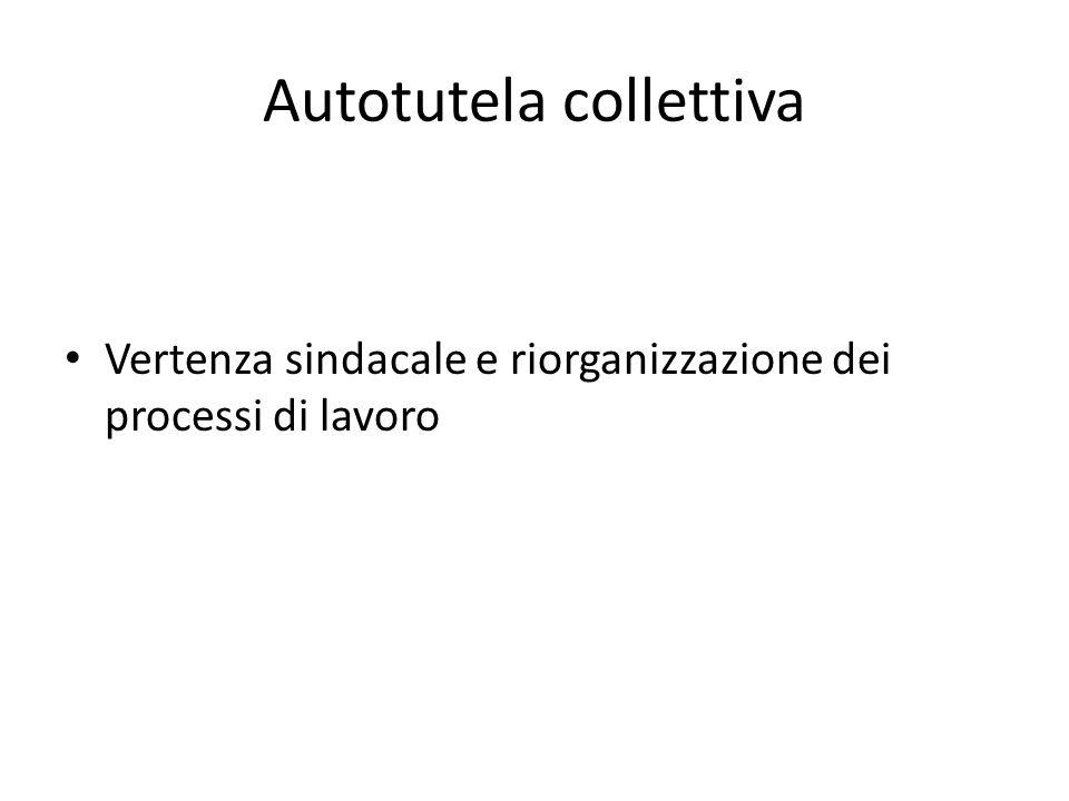 Autotutela collettiva Vertenza sindacale e riorganizzazione dei processi di lavoro