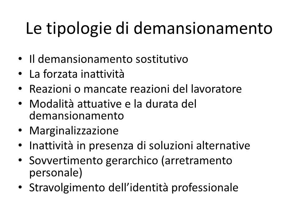 Le tipologie di demansionamento Il demansionamento sostitutivo La forzata inattività Reazioni o mancate reazioni del lavoratore Modalità attuative e l