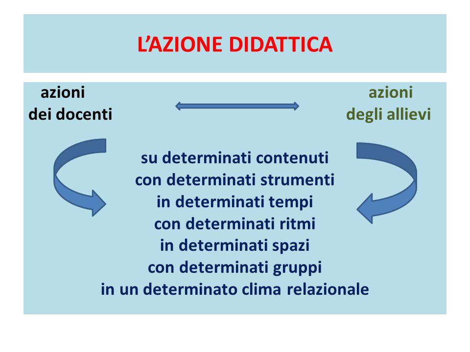 L'AZIONE DIDATTICA azioni azioni dei docenti degli allievi su determinati contenuti con determinati strumenti in determinati tempi con determinati ritmi in determinati spazi con determinati gruppi in un determinato clima relazionale