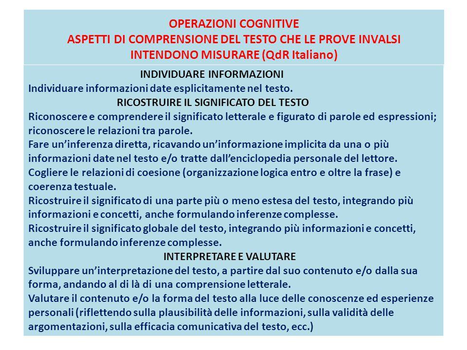 OPERAZIONI COGNITIVE ASPETTI DI COMPRENSIONE DEL TESTO CHE LE PROVE INVALSI INTENDONO MISURARE (QdR Italiano) INDIVIDUARE INFORMAZIONI Individuare informazioni date esplicitamente nel testo.