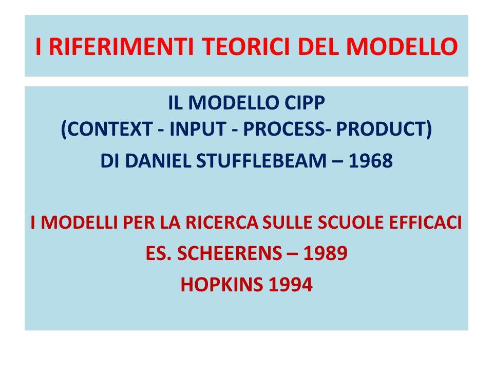 I RIFERIMENTI TEORICI DEL MODELLO IL MODELLO CIPP (CONTEXT - INPUT - PROCESS- PRODUCT) DI DANIEL STUFFLEBEAM – 1968 I MODELLI PER LA RICERCA SULLE SCUOLE EFFICACI ES.