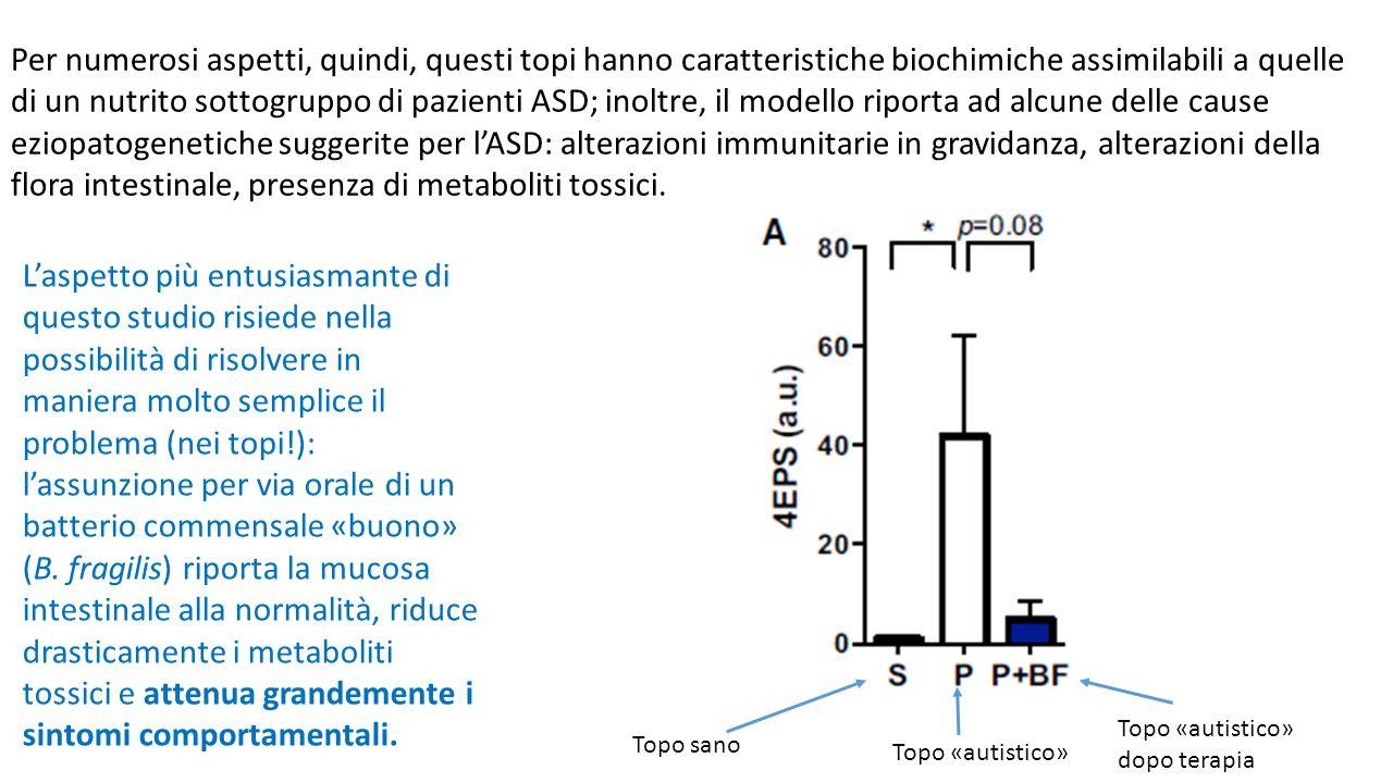 Per numerosi aspetti, quindi, questi topi hanno caratteristiche biochimiche assimilabili a quelle di un nutrito sottogruppo di pazienti ASD; inoltre,