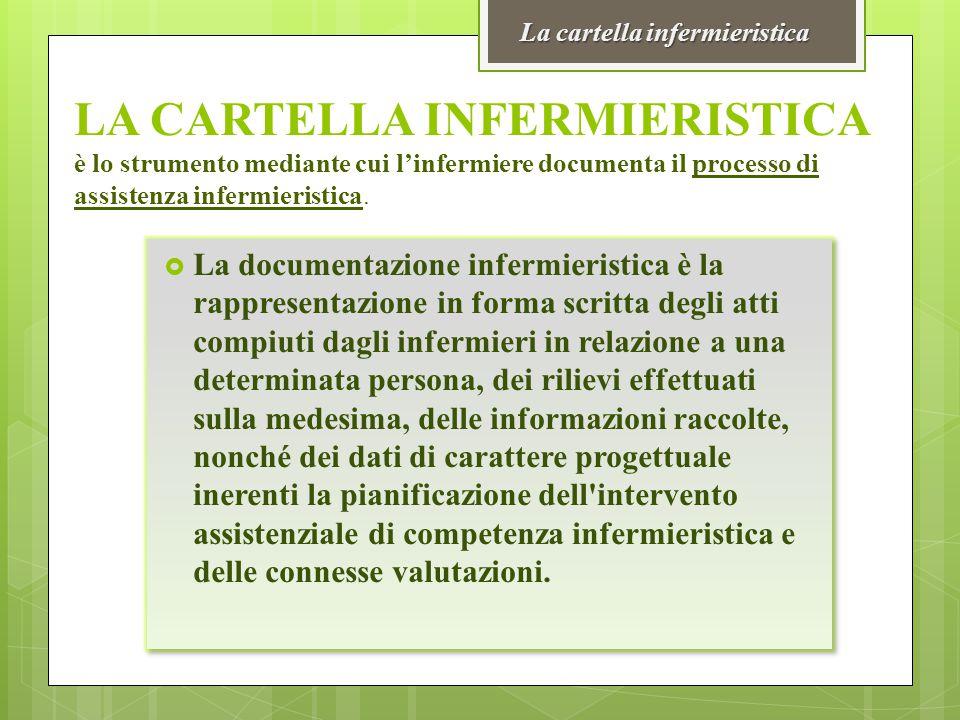 LA CARTELLA INFERMIERISTICA è lo strumento mediante cui l'infermiere documenta il processo di assistenza infermieristica.  La documentazione infermie