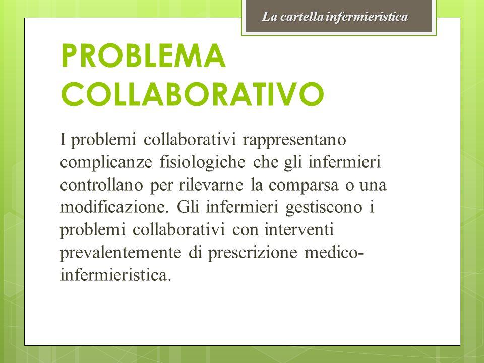 PROBLEMA COLLABORATIVO I problemi collaborativi rappresentano complicanze fisiologiche che gli infermieri controllano per rilevarne la comparsa o una
