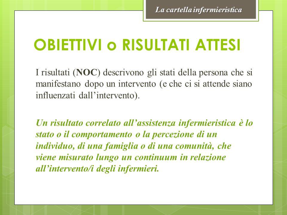 OBIETTIVI o RISULTATI ATTESI I risultati (NOC) descrivono gli stati della persona che si manifestano dopo un intervento (e che ci si attende siano inf