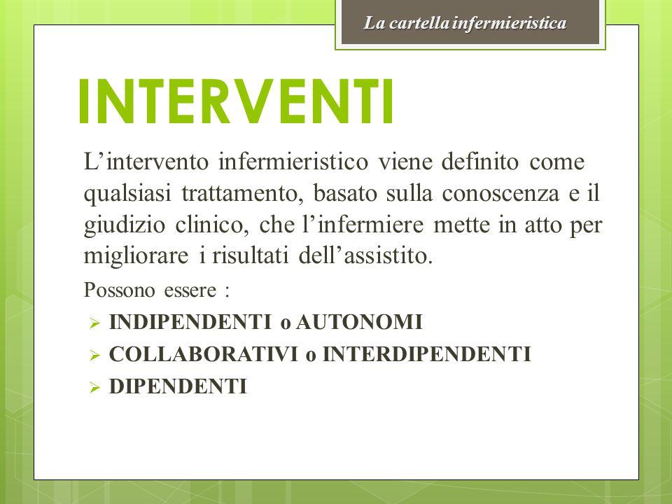 INTERVENTI L'intervento infermieristico viene definito come qualsiasi trattamento, basato sulla conoscenza e il giudizio clinico, che l'infermiere met