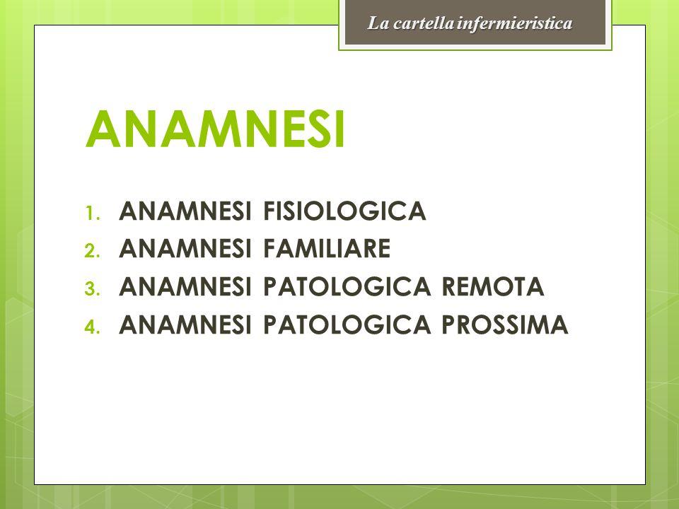 ANAMNESI 1. ANAMNESI FISIOLOGICA 2. ANAMNESI FAMILIARE 3. ANAMNESI PATOLOGICA REMOTA 4. ANAMNESI PATOLOGICA PROSSIMA La cartella infermieristica