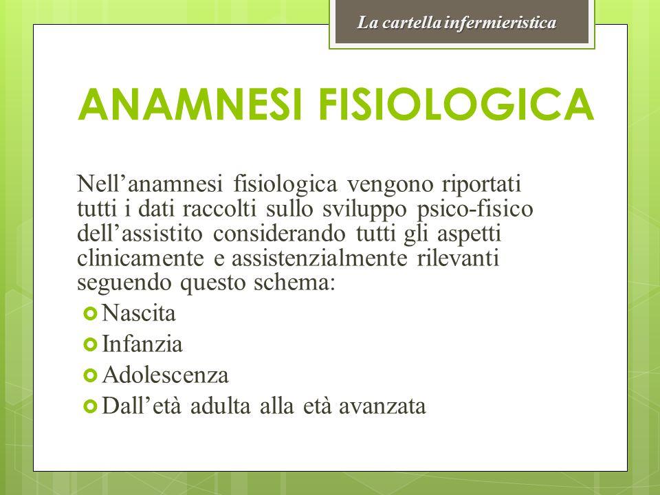 STRUTTURA DI UNA DIAGNOSI  TITOLO (descrive l'essenza del problema) tratto dalla tassonomia NANDA (deficit della..cura..
