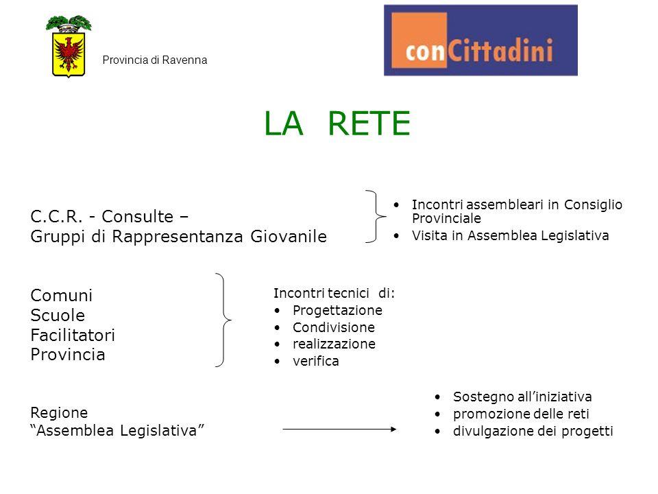 """C.C.R. - Consulte – Gruppi di Rappresentanza Giovanile Comuni Scuole Facilitatori Provincia Regione """"Assemblea Legislativa"""" Provincia di Ravenna Incon"""