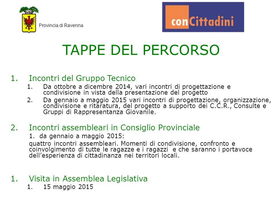 1.Incontri del Gruppo Tecnico 1.Da ottobre a dicembre 2014, vari incontri di progettazione e condivisione in vista della presentazione del progetto 2.