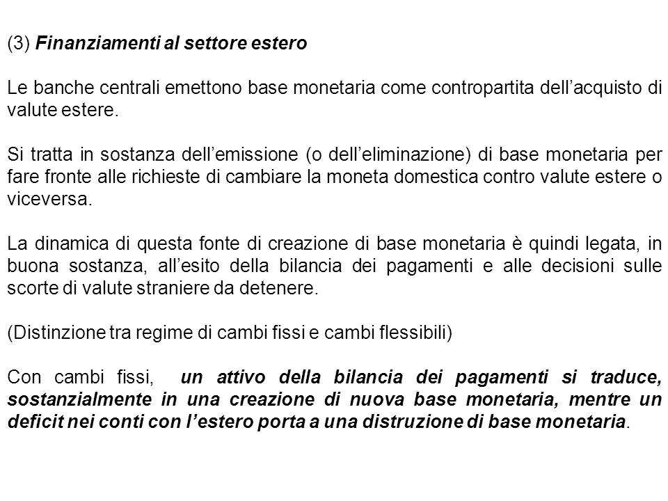 (3) Finanziamenti al settore estero Le banche centrali emettono base monetaria come contropartita dell'acquisto di valute estere. Si tratta in sostanz