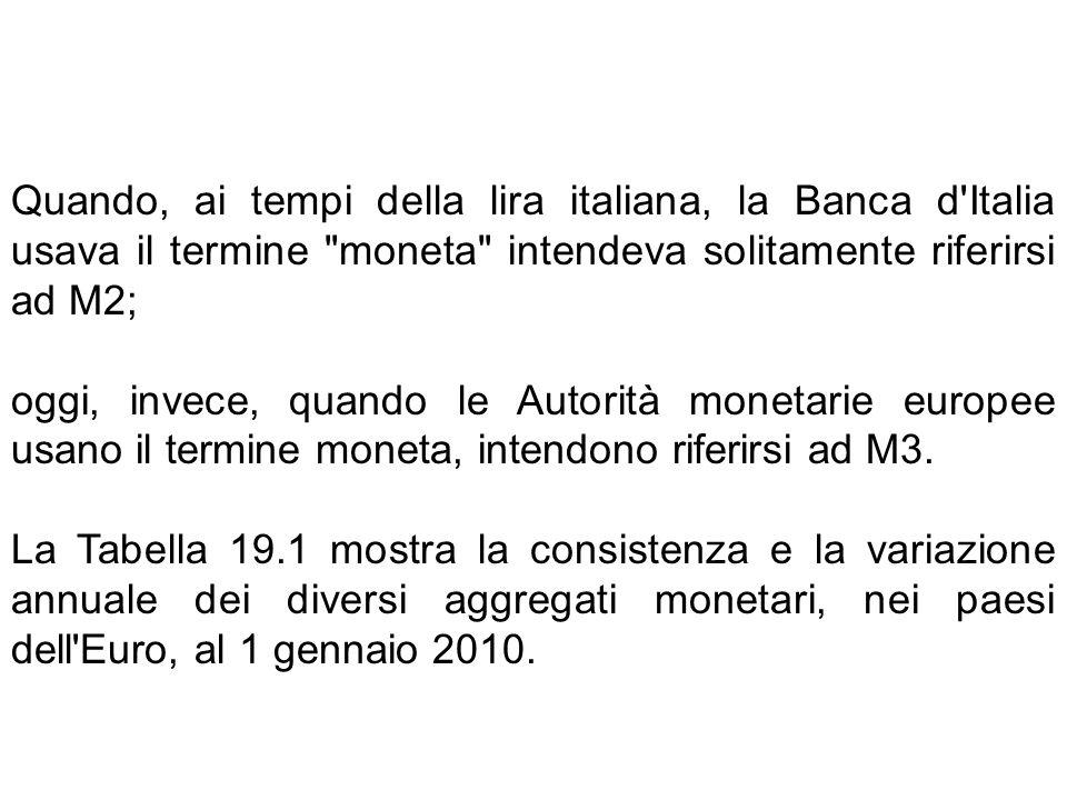 Quando, ai tempi della lira italiana, la Banca d'Italia usava il termine