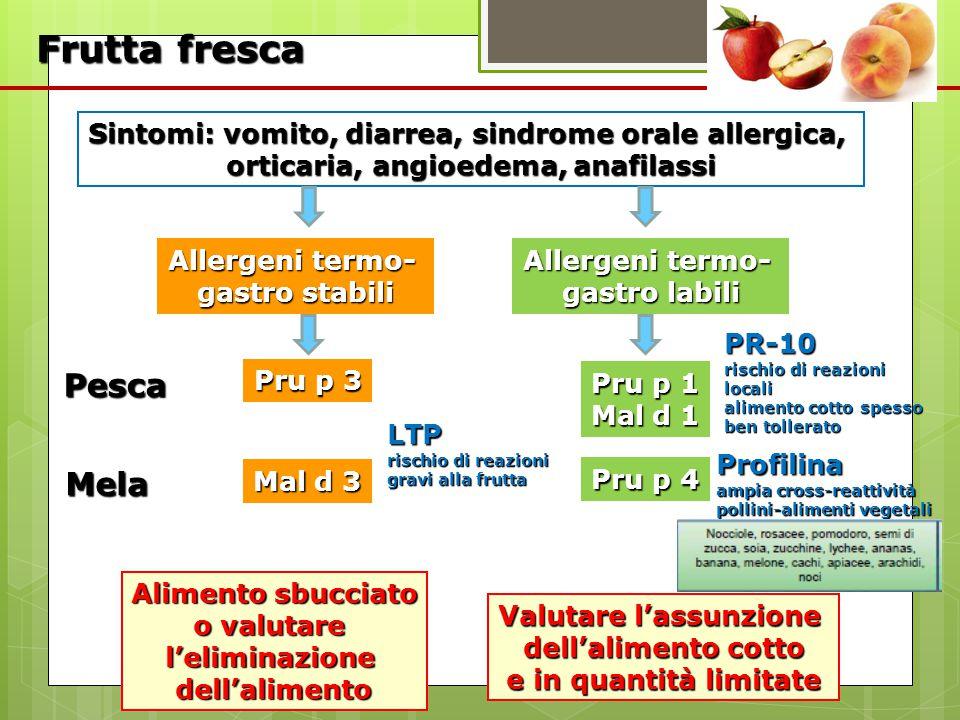 Frutta fresca Sintomi: vomito, diarrea, sindrome orale allergica, orticaria, angioedema, anafilassi Allergeni termo- gastro stabili Allergeni termo- g