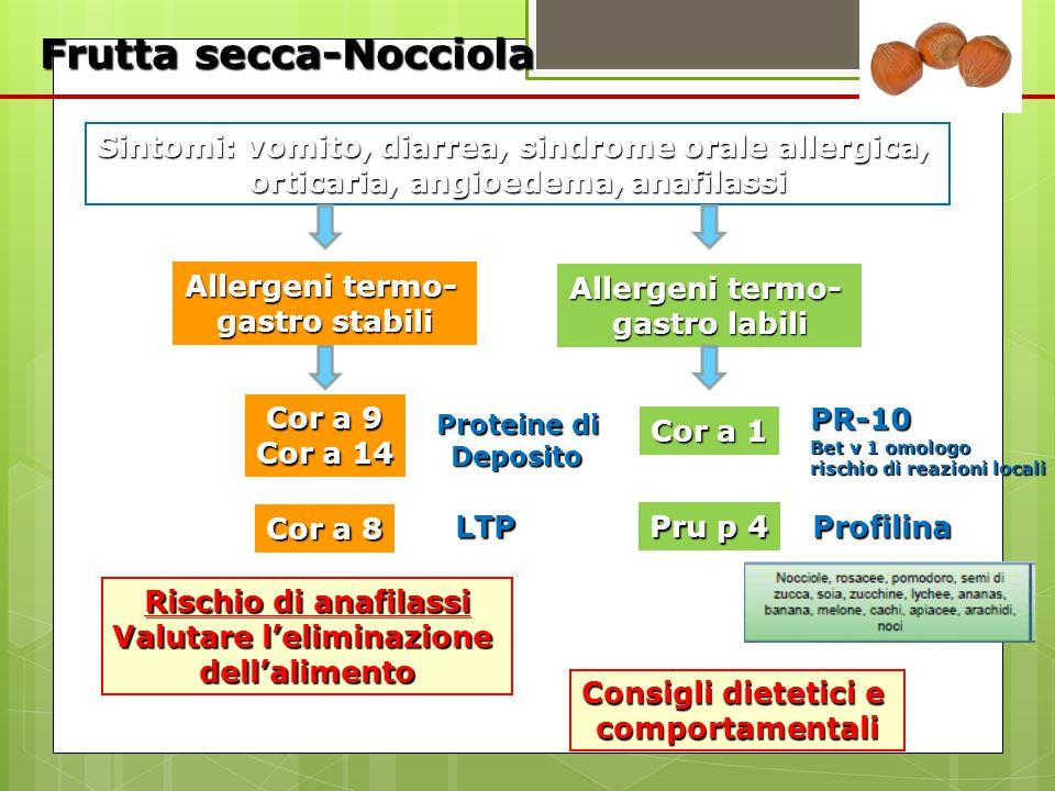 Frutta secca-Nocciola Sintomi: vomito, diarrea, sindrome orale allergica, orticaria, angioedema, anafilassi Allergeni termo- gastro stabili Allergeni