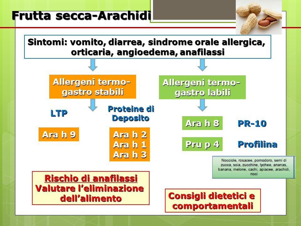 Frutta secca-Arachidi Sintomi: vomito, diarrea, sindrome orale allergica, orticaria, angioedema, anafilassi Allergeni termo- gastro stabili Allergeni