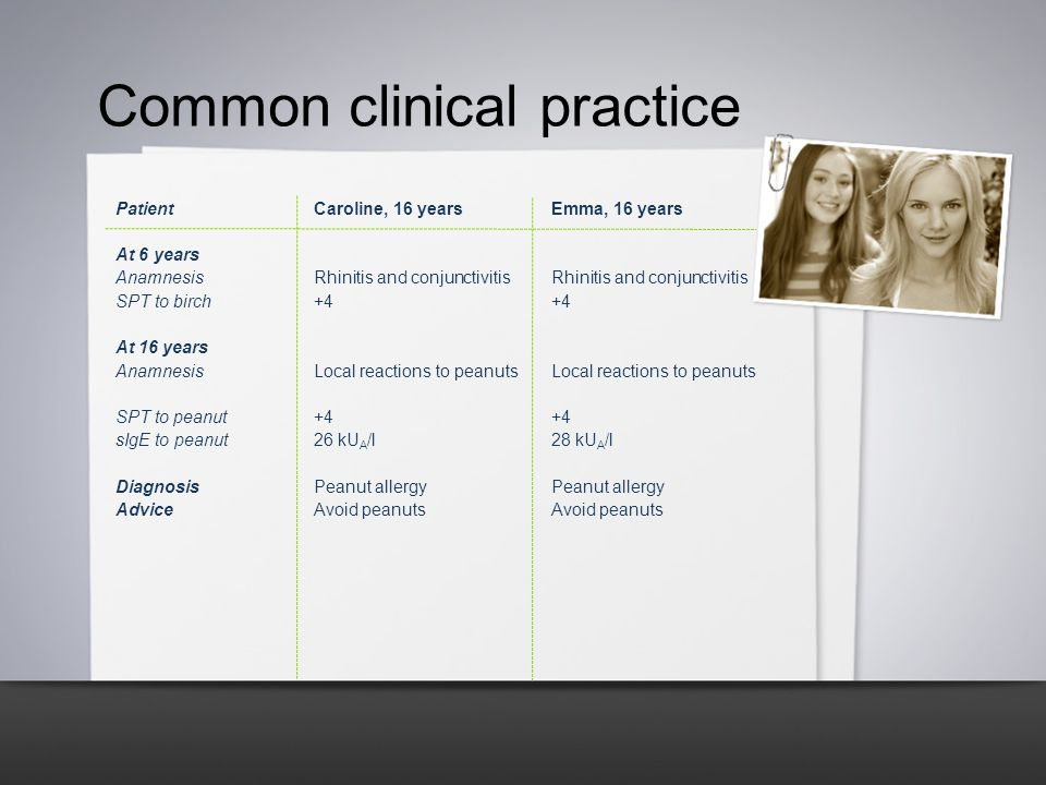 Common clinical practice Patient At 6 years Anamnesis SPT to birch At 16 years Anamnesis SPT to peanut sIgE to peanut Diagnosis Advice Caroline, 16 years Rhinitis and conjunctivitis +4 Local reactions to peanuts +4 26 kU A /l Peanut allergy Avoid peanuts Emma, 16 years Rhinitis and conjunctivitis +4 Local reactions to peanuts +4 28 kU A /l Peanut allergy Avoid peanuts