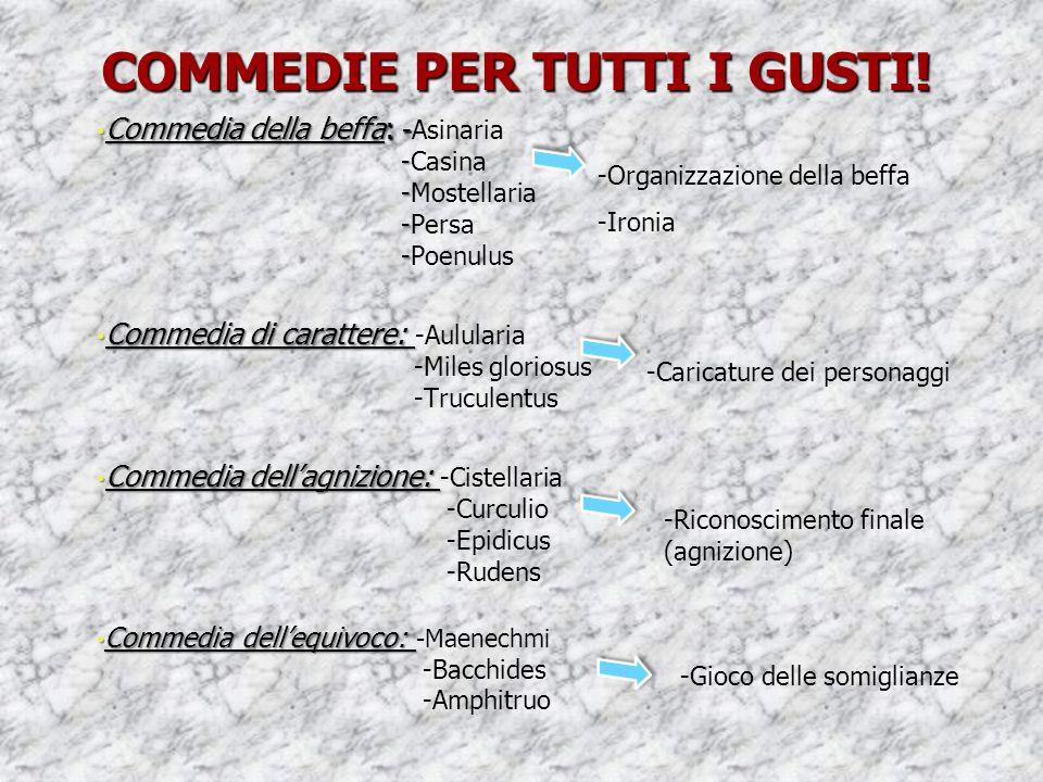 COMMEDIE PER TUTTI I GUSTI! Commedia della beffa: - Commedia della beffa: -Asinaria - -Casina - -Mostellaria - -Persa - -Poenulus Commedia di caratter