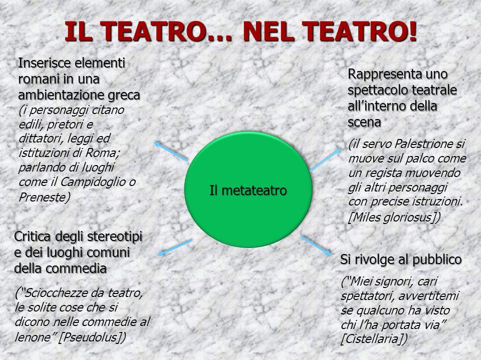 IL TEATRO… NEL TEATRO! Il metateatro Rappresenta uno spettacolo teatrale all'interno della scena (il servo Palestrione si muove sul palco come un regi