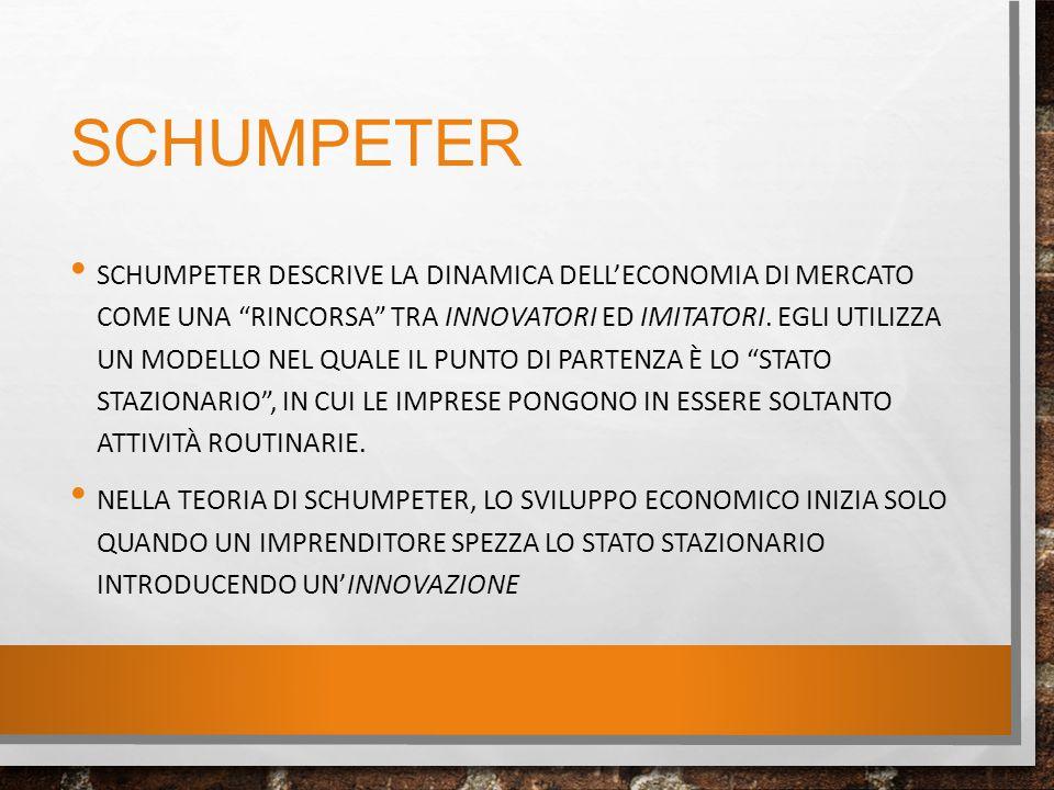 """SCHUMPETER SCHUMPETER DESCRIVE LA DINAMICA DELL'ECONOMIA DI MERCATO COME UNA """"RINCORSA"""" TRA INNOVATORI ED IMITATORI. EGLI UTILIZZA UN MODELLO NEL QUAL"""