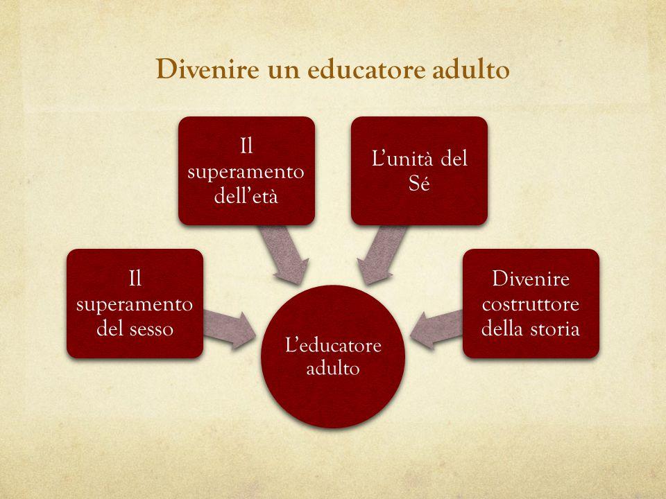 Divenire un educatore adulto L'educatore adulto Il superamento del sesso Il superamento dell'età L'unità del Sé Divenire costruttore della storia