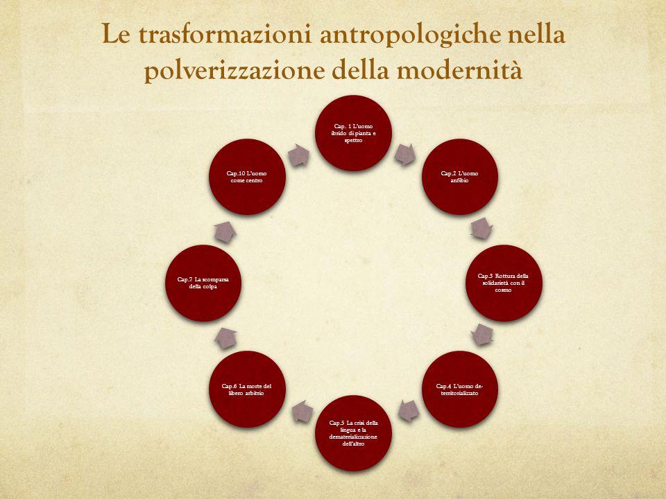 Le trasformazioni antropologiche nella polverizzazione della modernità Cap.