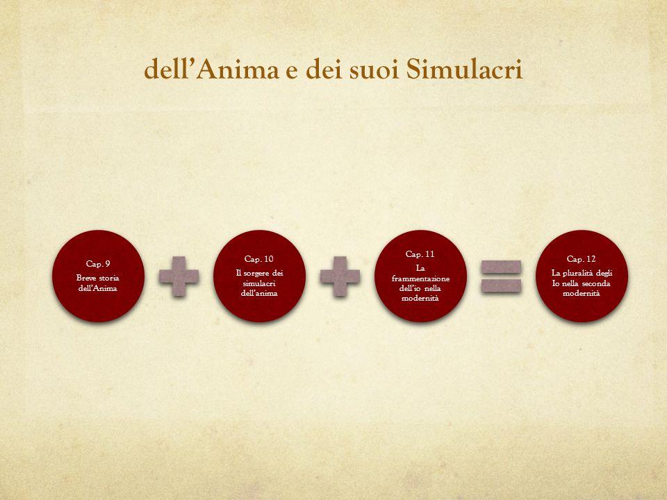 dell'Anima e dei suoi Simulacri Cap.9 Breve storia dell'Anima Cap.