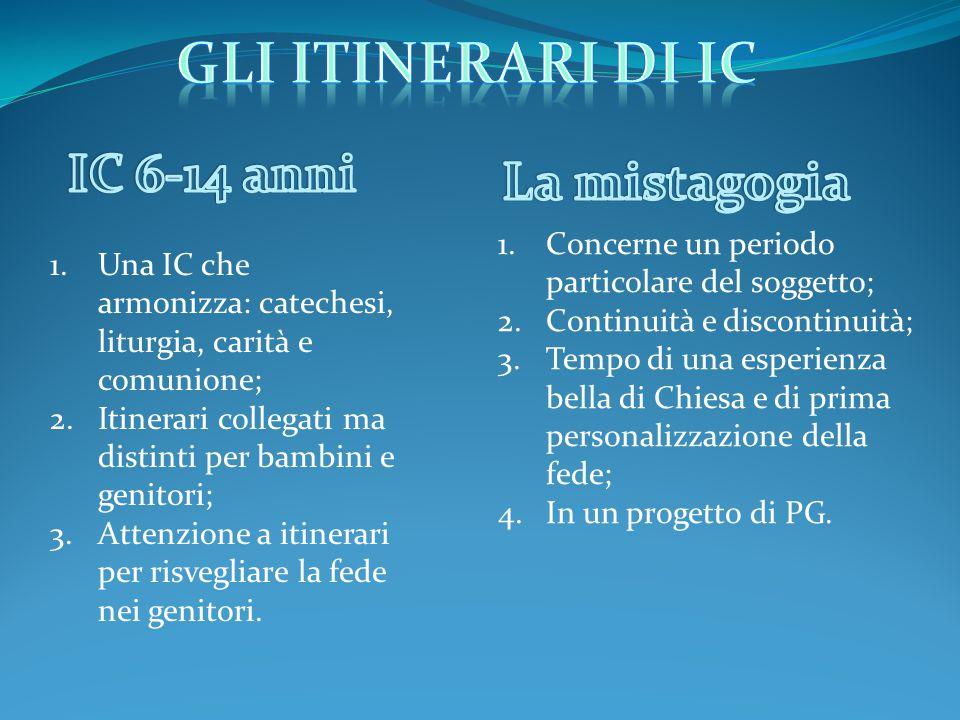 1.Una IC che armonizza: catechesi, liturgia, carità e comunione; 2.Itinerari collegati ma distinti per bambini e genitori; 3.Attenzione a itinerari pe