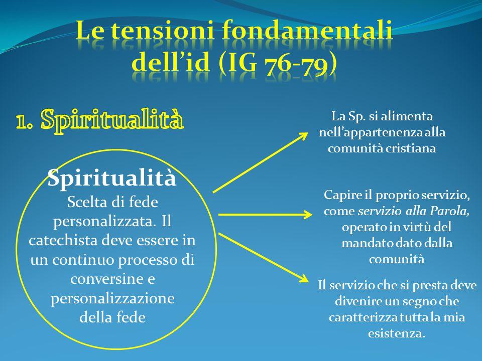 Spiritualità Scelta di fede personalizzata. Il catechista deve essere in un continuo processo di conversine e personalizzazione della fede La Sp. si a