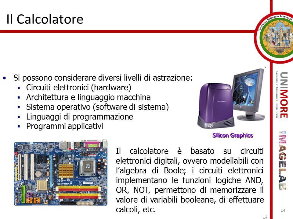 UNIMORE University of Modena and Reggio Emilia Il Calcolatore 14 Si possono considerare diversi livelli di astrazione:  Circuiti elettronici (hardwar