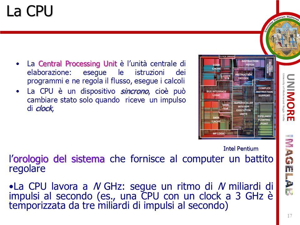 UNIMORE University of Modena and Reggio Emilia La CPU orologio del sistema l'orologio del sistema che fornisce al computer un battito regolare La CPU