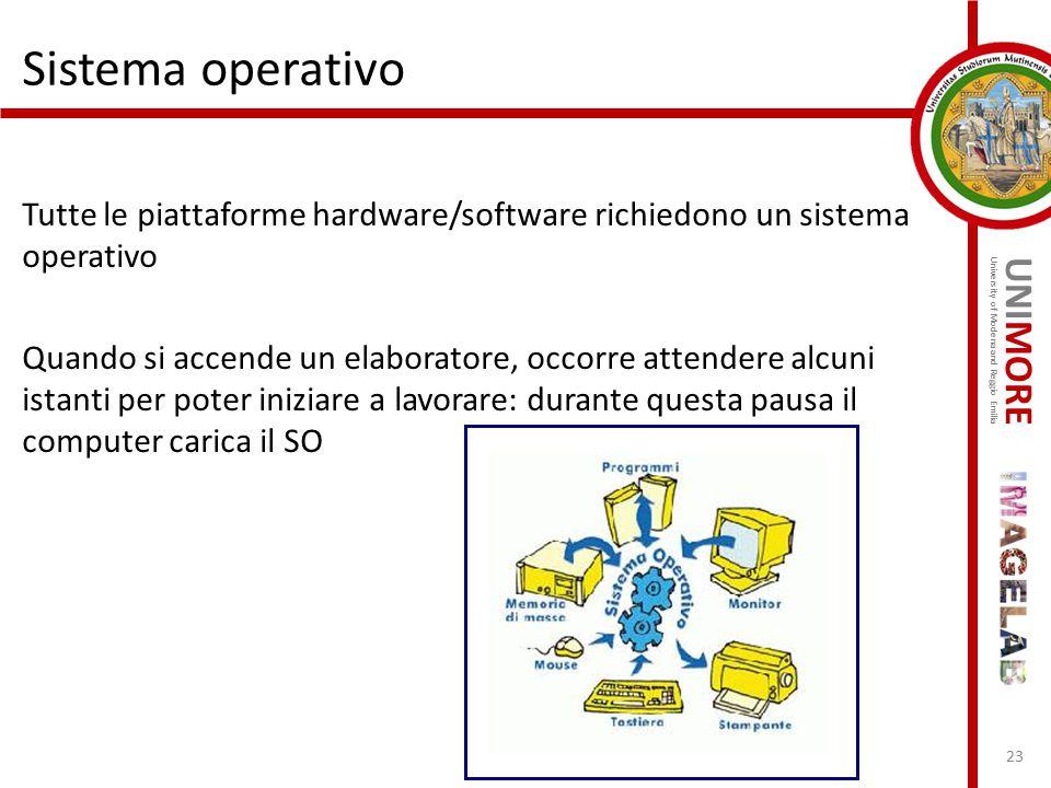 UNIMORE University of Modena and Reggio Emilia Sistema operativo Tutte le piattaforme hardware/software richiedono un sistema operativo Quando si acce